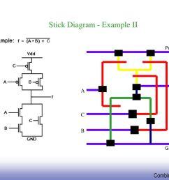 stick diagram example ii [ 1024 x 768 Pixel ]