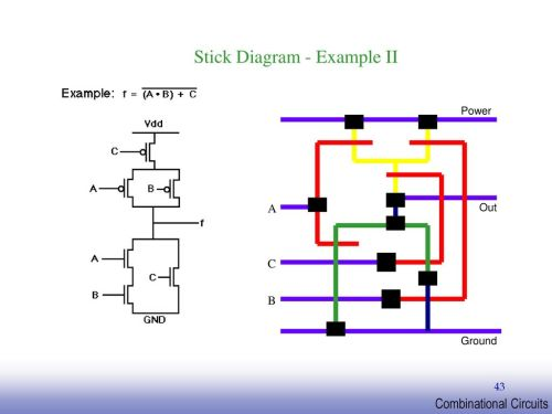 small resolution of stick diagram example ii