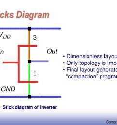50 sticks diagram  [ 1024 x 768 Pixel ]