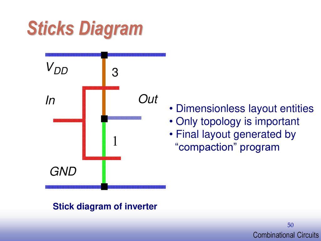 hight resolution of 50 sticks diagram