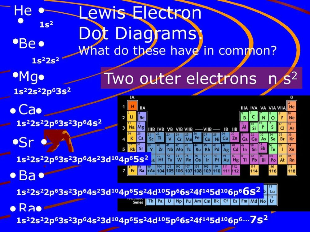 medium resolution of lewis electron dot diagrams two outer electrons n s2 he be mg ca sr
