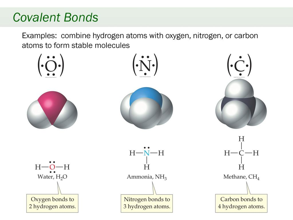 hight resolution of 10 covalent bonds examples combine hydrogen atoms with oxygen nitrogen or carbon atoms to form stable molecules