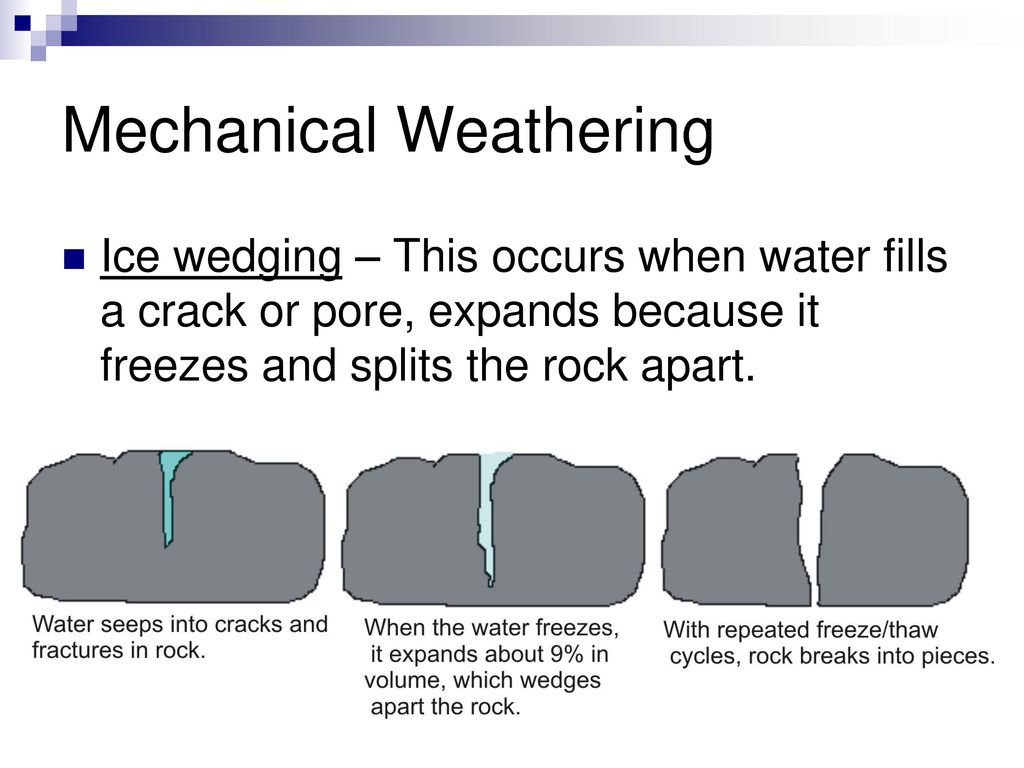 mechanical weathering diagram hot water wiring ppt download