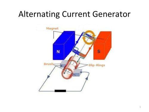 small resolution of alternating current generator ppt download alternating current generator diagram generator ac