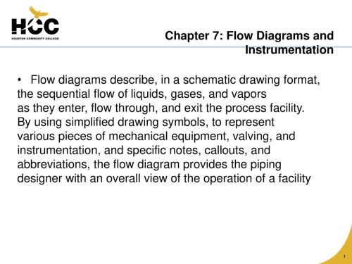 small resolution of chapter 7 flow diagrams and instrumentation