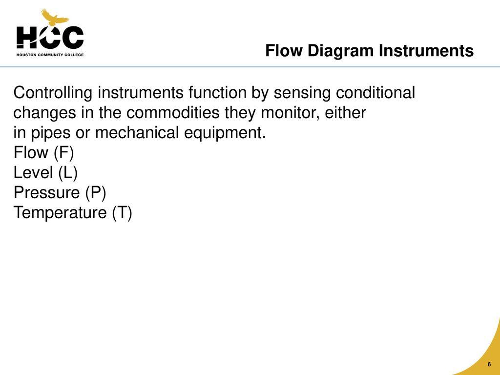 hight resolution of flow diagram instruments