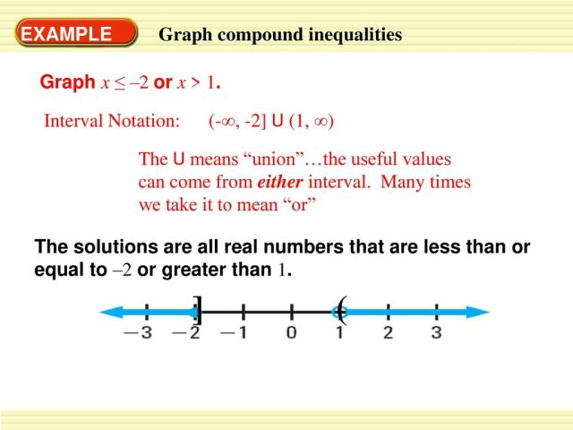Inequalities and Interval Notation - ppt download