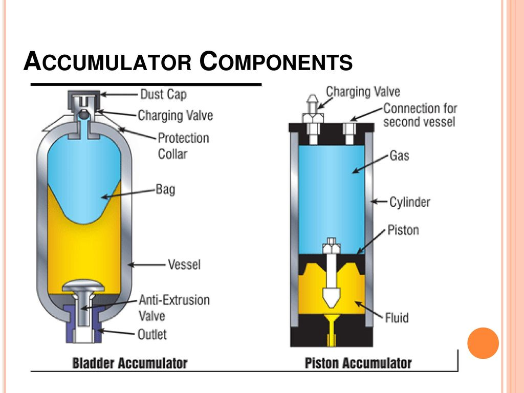 hight resolution of 18 accumulator components
