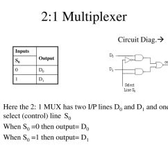 Logic Diagram Of 8 To 1 Line Multiplexer Wiring Plug 16 Demultiplexer Library
