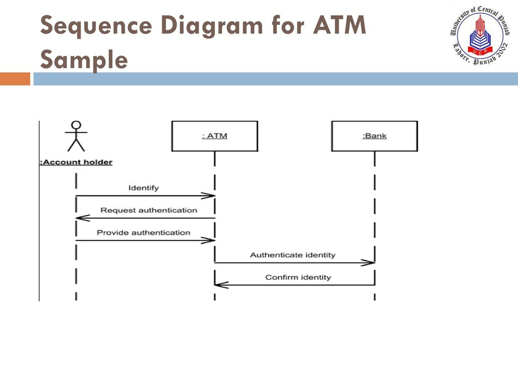 hight resolution of 15 sequence diagram