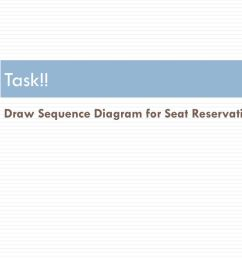 draw sequence diagram for seat reservation [ 1024 x 768 Pixel ]