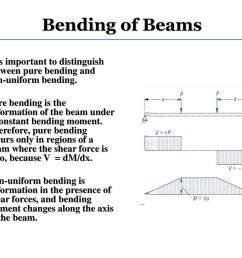 bending of beams it is important to distinguish between pure bending and non uniform bending [ 1024 x 768 Pixel ]