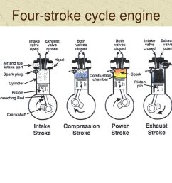 17 four stroke cycle engine [ 1024 x 768 Pixel ]