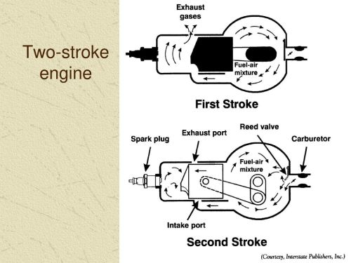 small resolution of 22 two stroke engine