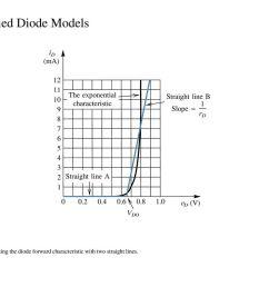 simplified diode models [ 1024 x 768 Pixel ]