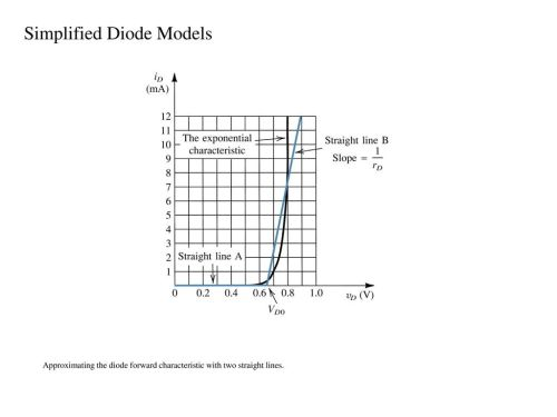 small resolution of simplified diode models