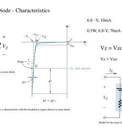 zener diode characteristics [ 1024 x 768 Pixel ]