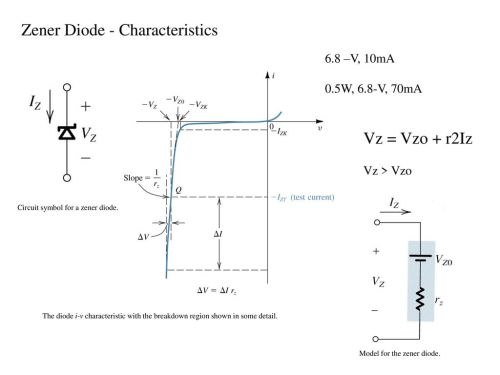 small resolution of zener diode characteristics