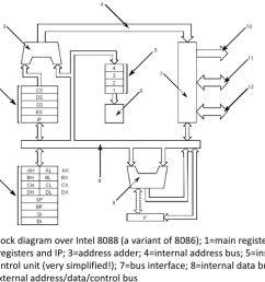 38 simplified block diagram  [ 1024 x 768 Pixel ]