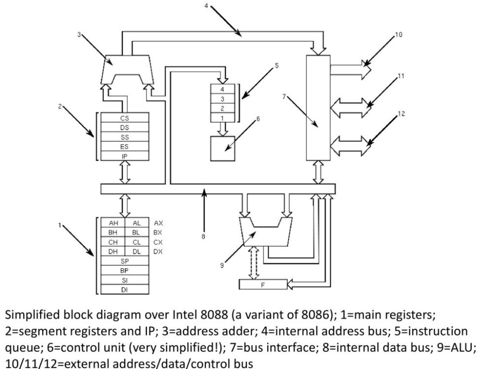 medium resolution of 38 simplified block diagram