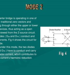 mode 2 fig 4 the inverter bridge is operating in one of [ 1024 x 768 Pixel ]