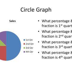 Interpreting Circle Graphs - ppt download [ 768 x 1024 Pixel ]