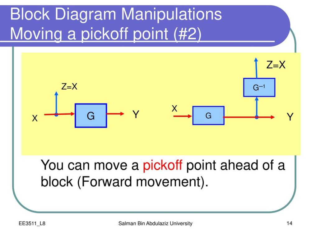medium resolution of 14 block diagram manipulations