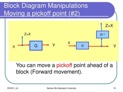 small resolution of 14 block diagram manipulations