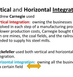 9 vertical and horizontal integration [ 1024 x 768 Pixel ]
