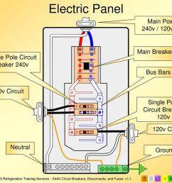5 electric  [ 1024 x 768 Pixel ]