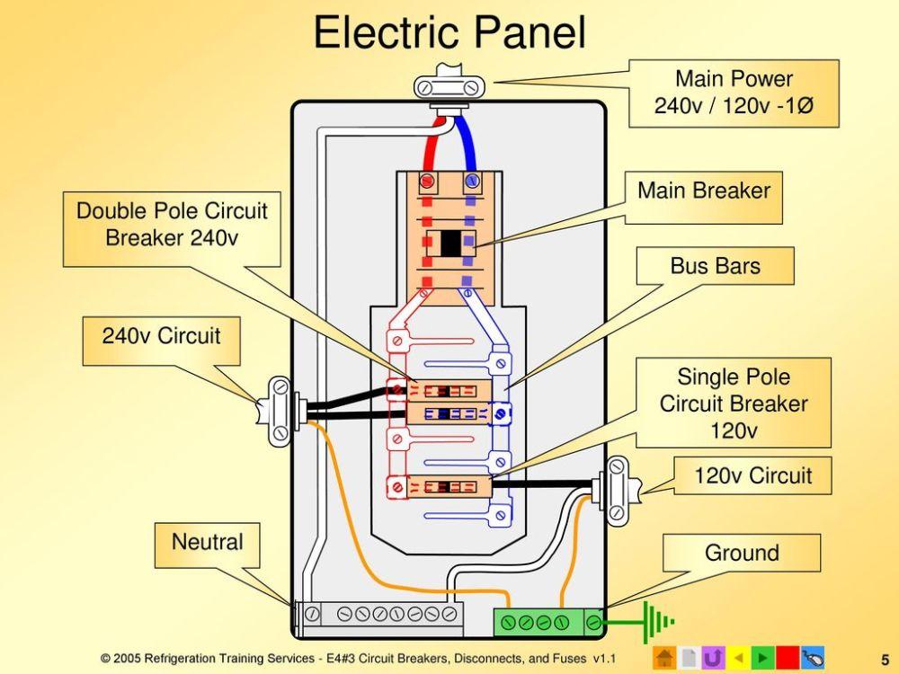 medium resolution of 5 electric