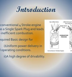 introduction a conventional 4 stroke engine has a single spark plug and leads to inefficient combustion [ 1024 x 768 Pixel ]
