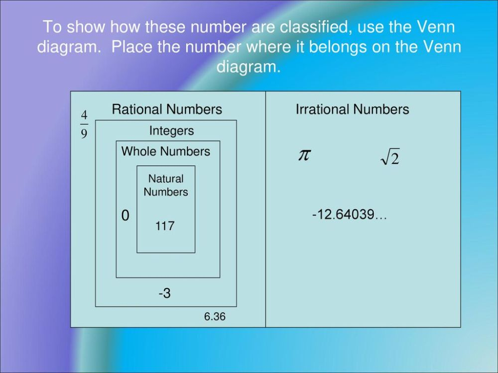 medium resolution of to show how these number are classified use the venn diagram
