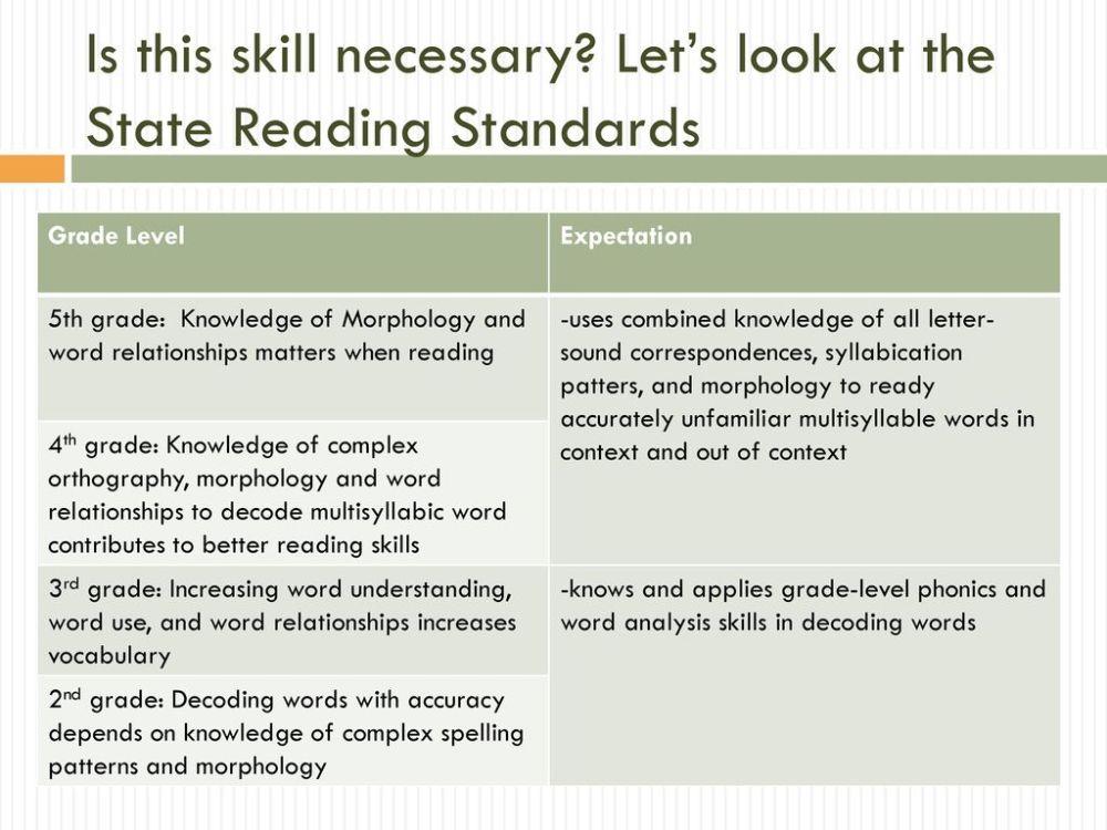medium resolution of Reading Screenings For SLD Qualification - ppt download