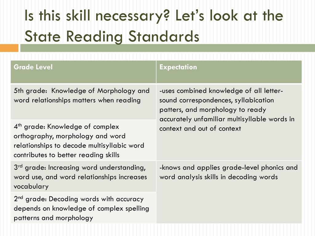 hight resolution of Reading Screenings For SLD Qualification - ppt download