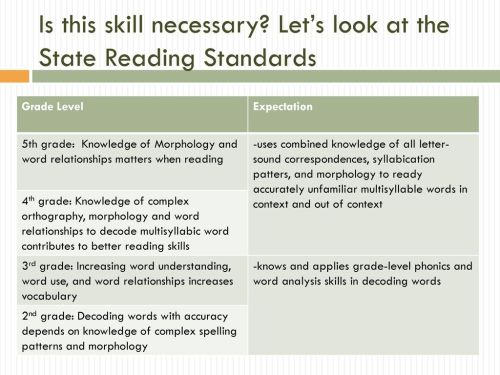small resolution of Reading Screenings For SLD Qualification - ppt download
