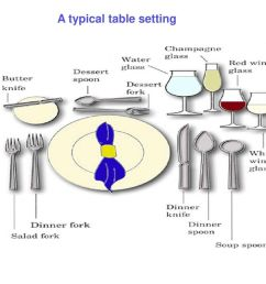 85 a typical table setting [ 1024 x 768 Pixel ]