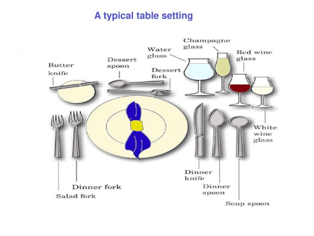 medium resolution of 85 a typical table setting