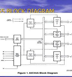 81 8255 block diagram [ 1024 x 768 Pixel ]