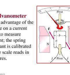 a galvanometer takes advantage of the torque on a current loop to measure current the [ 1024 x 768 Pixel ]