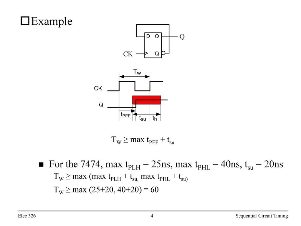 medium resolution of example for the 7474 max tplh 25ns max tphl 40ns tsu