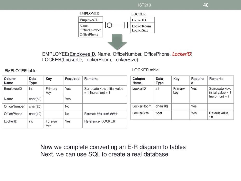 medium resolution of now we complete converting an e r diagram to tables