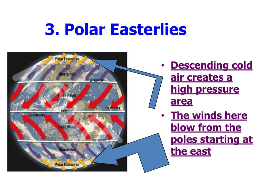 hight resolution of polar easterlies descending cold air creates a high pressure area