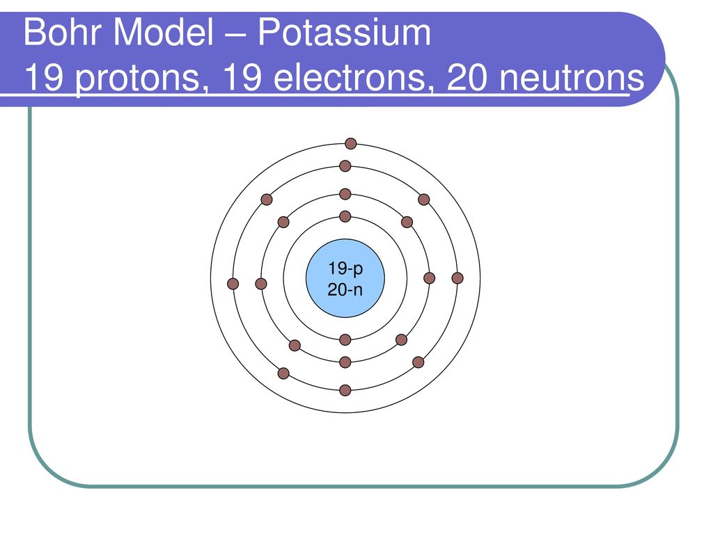 electron dot diagram for potassium how to create erd the bohr model and diagrams ppt download