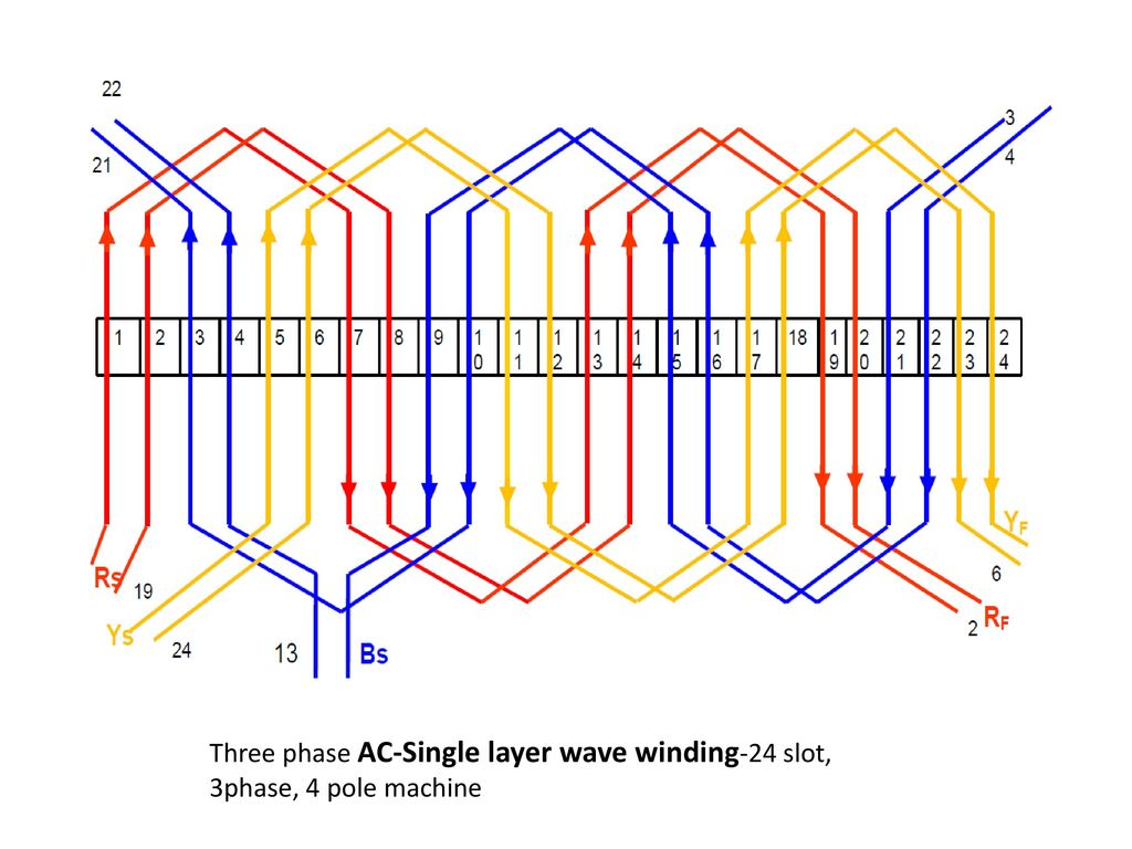 hight resolution of 7 three phase ac single layer wave winding 24 slot 3phase 4 pole machine