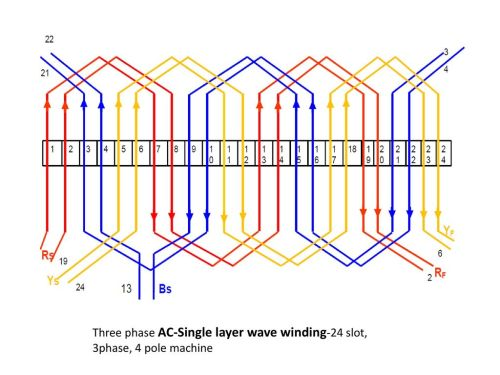 small resolution of 7 three phase ac single layer wave winding 24 slot 3phase 4 pole machine