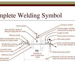 16 complete welding symbol [ 1024 x 768 Pixel ]