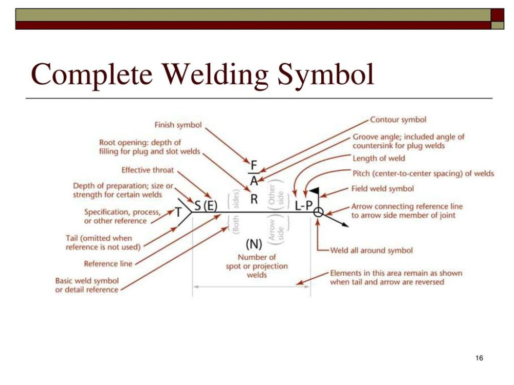 medium resolution of 16 complete welding symbol