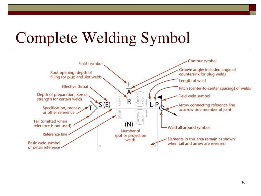 hight resolution of 16 complete welding symbol