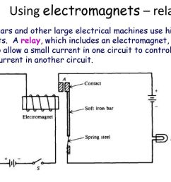 using electromagnets relay [ 1024 x 768 Pixel ]